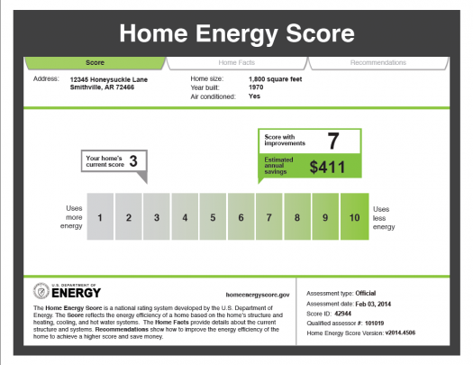 Home Energy Audit Score